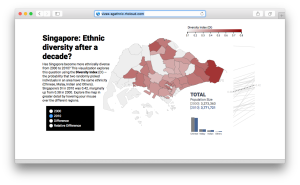 Screen-shot of SG Ethnicity Visualization